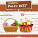You're on that Paleo Diet?
